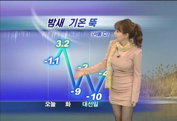 韓国の女性キャスター、ミニスカを強要されるらしい・・・・(画像あり)・19枚目